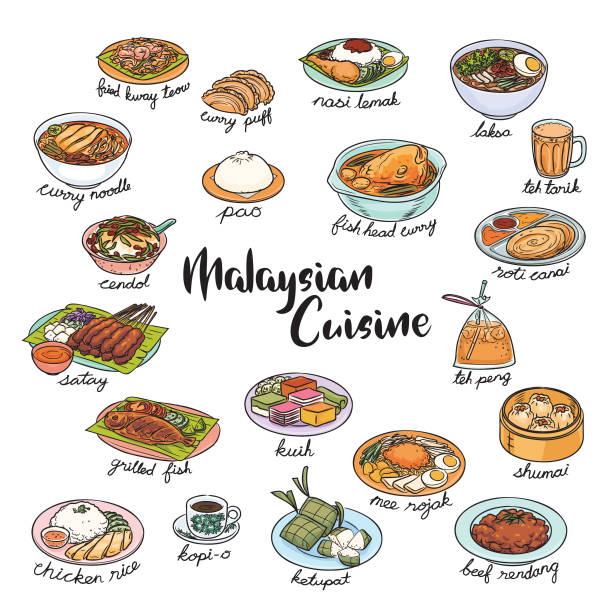 malaysian food icon set vector art illustration