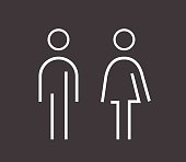 Male female sign