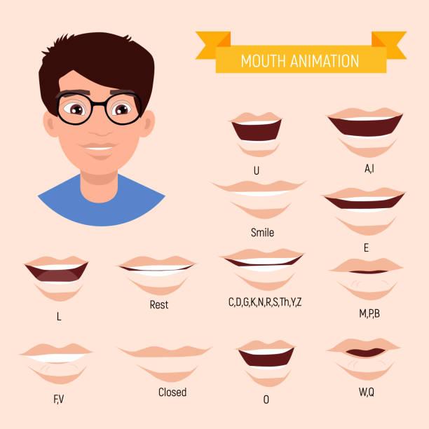 Male mouth animation. Phoneme mouth chart. Alphabet  man pronunciation vector art illustration