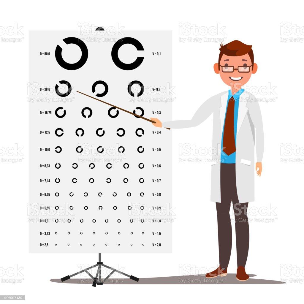 Männliche Augenheilkunde Vektor Augen Sehkraft Optische Untersuchung ...