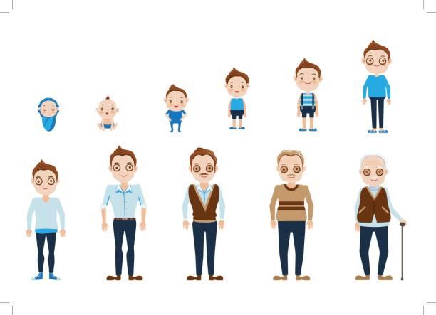 mężczyzna - maluch stock illustrations