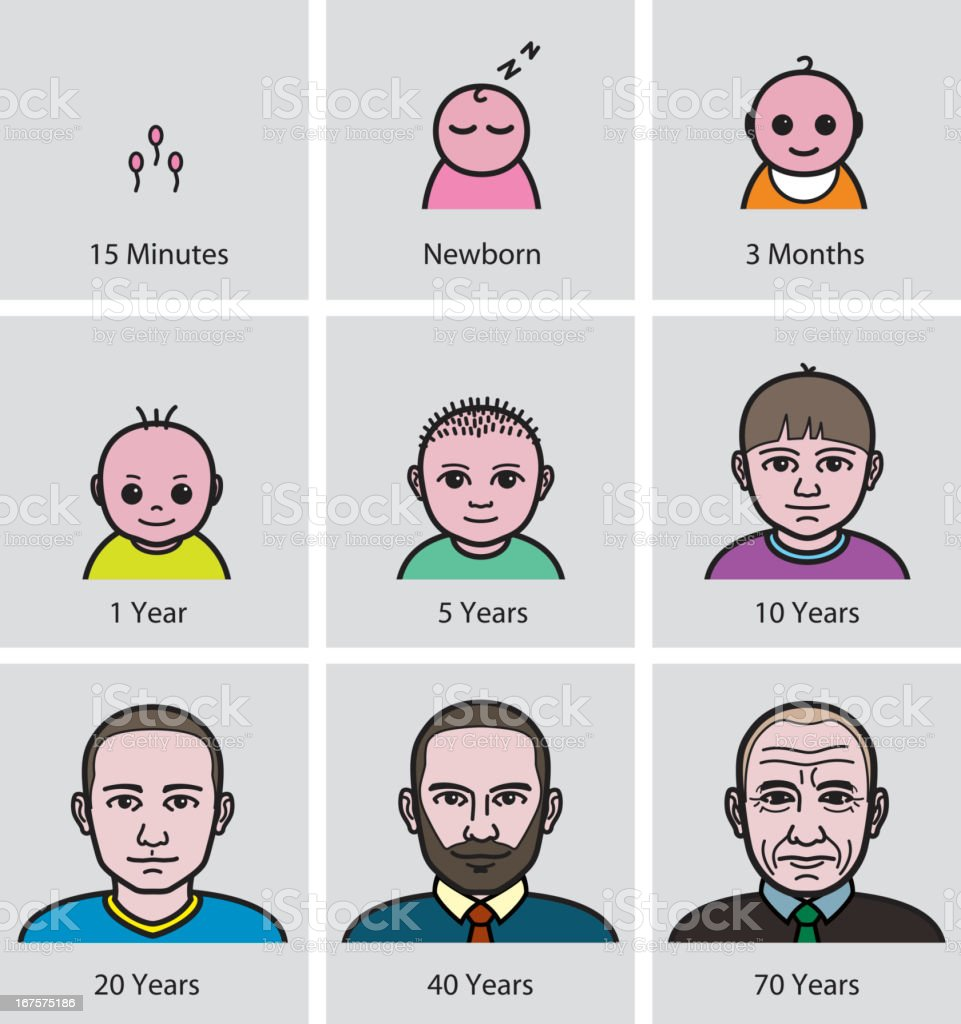a glimpse at the human aging process The diminished ability for cells to grow is strongly associated with the aging process, with the reduced cell population directly contributing to weakness, illness.