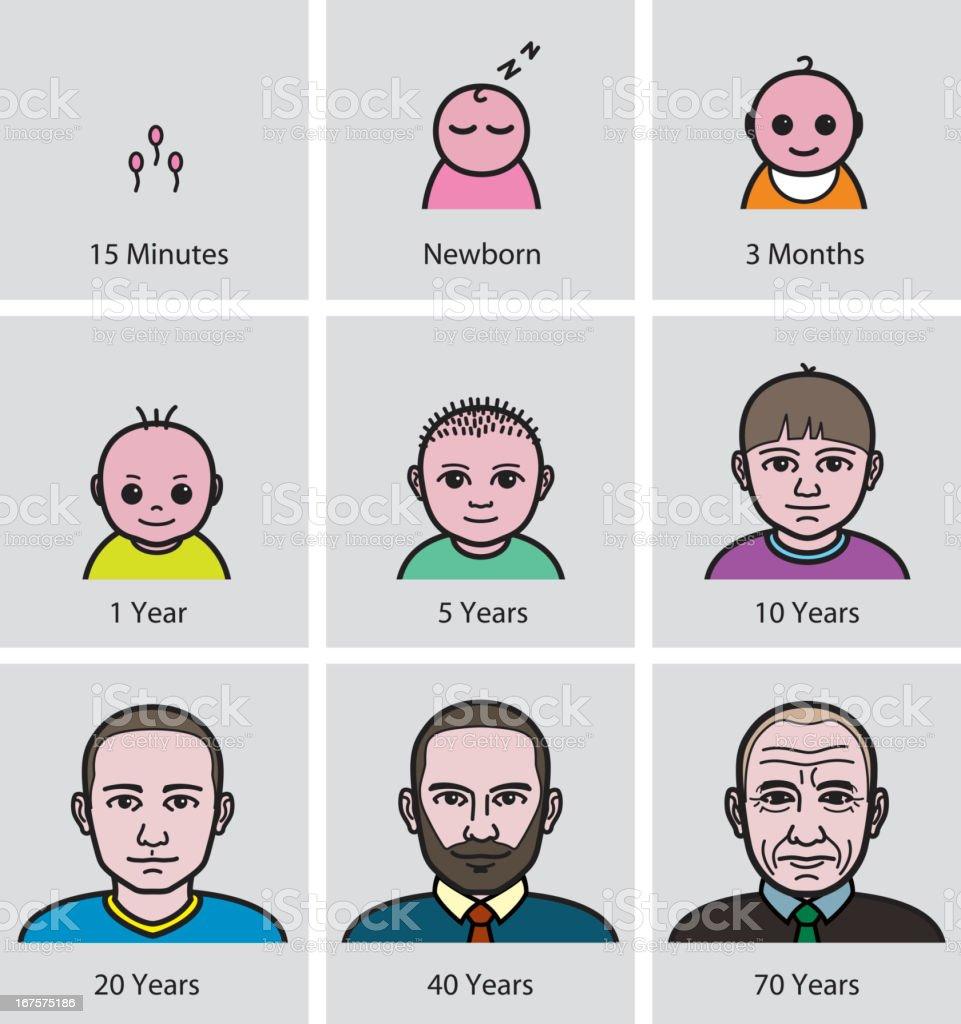 man Aging Process vector art illustration