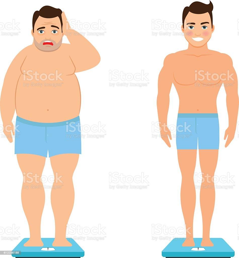 Weight loss evanston image 6