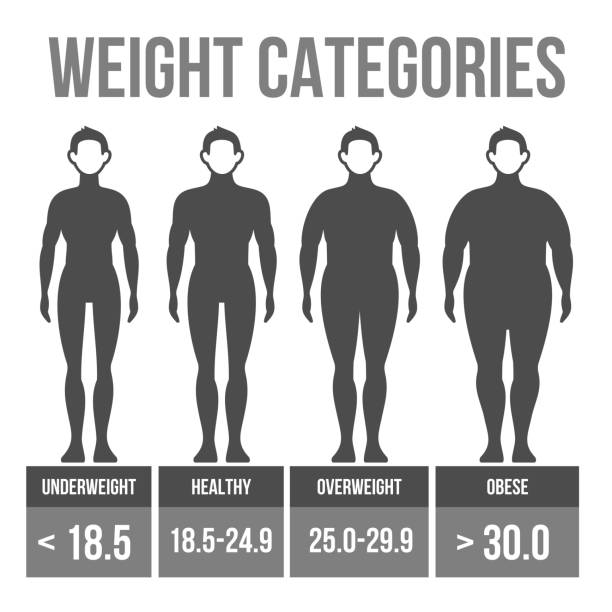 Mann body mass index. – Vektorgrafik