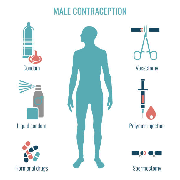 Man Contraception Pictograms Male contraception methods icons. Vector illustration in medical colour isolated on a white background. Flat pictograms collection. spermicide stock illustrations