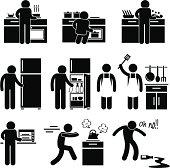 Man Cooking Washing at Kitchen Pictogram