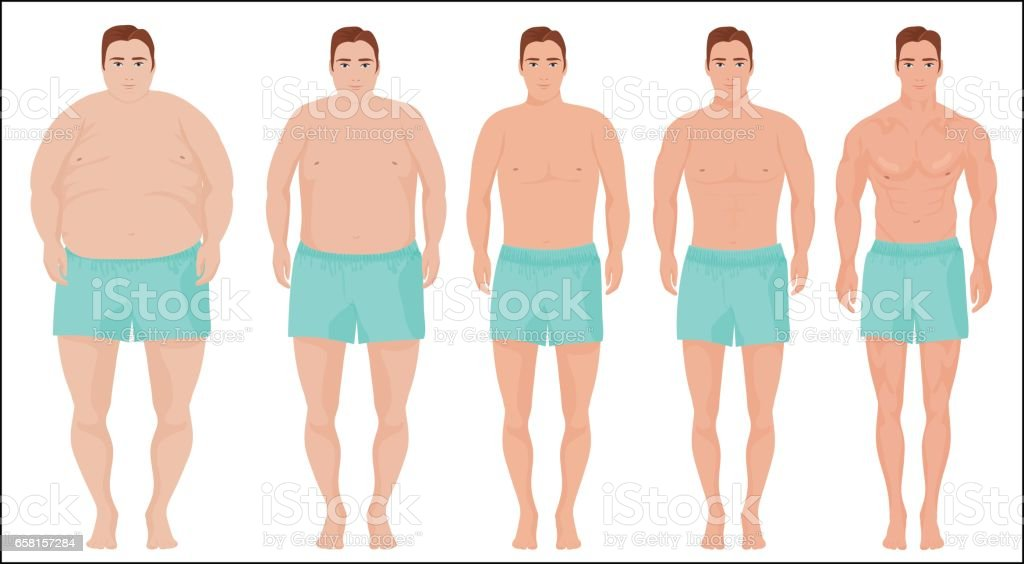 aplicația de vizualizare a pierderilor în greutate