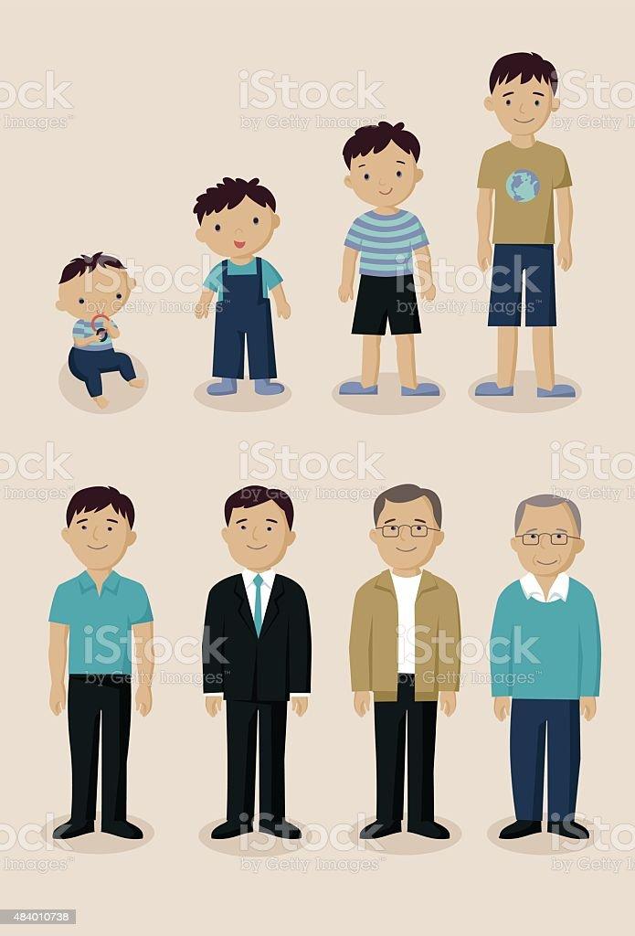 Man generation growing stages - Illustration vector art illustration