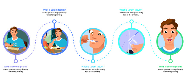 Man Handling Invisalign Braces before, during and after Meal step-by-step.