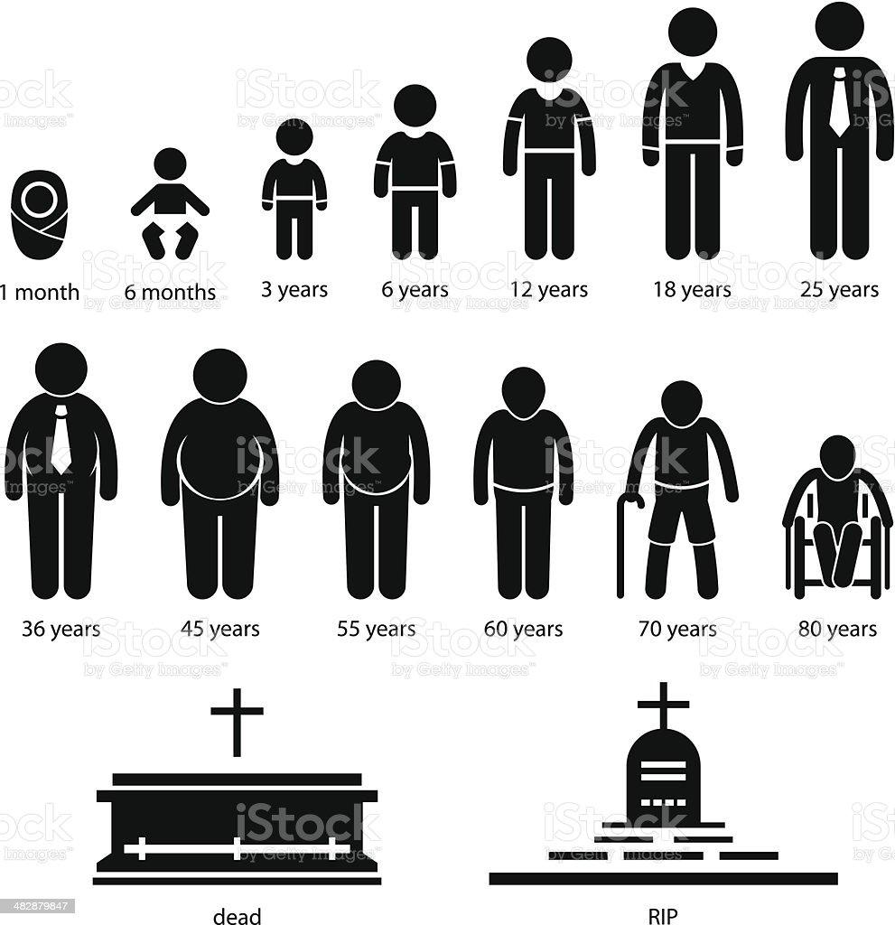 Man Human Aging Growing Process Pictogram vector art illustration