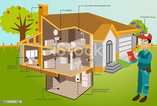 Man inspections modern house in cut with garden. Inspector in uniform with checklist standing near detailed rendering building in section with text vector illustration