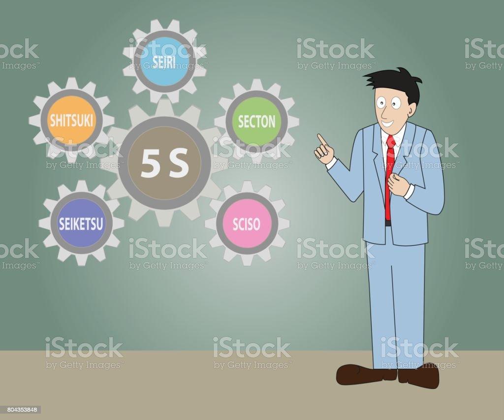 5 s 改善サークルのプレゼンテーション ギアを立っている男 ベクターアートイラスト