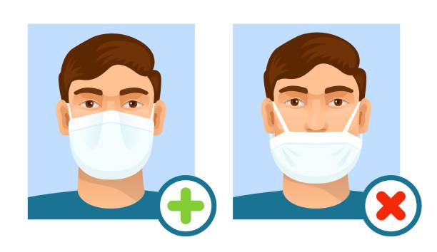 bildbanksillustrationer, clip art samt tecknat material och ikoner med man bär hygienisk mask för att förhindra infektion. hälso- och sjukvårdskoncept. - face mask
