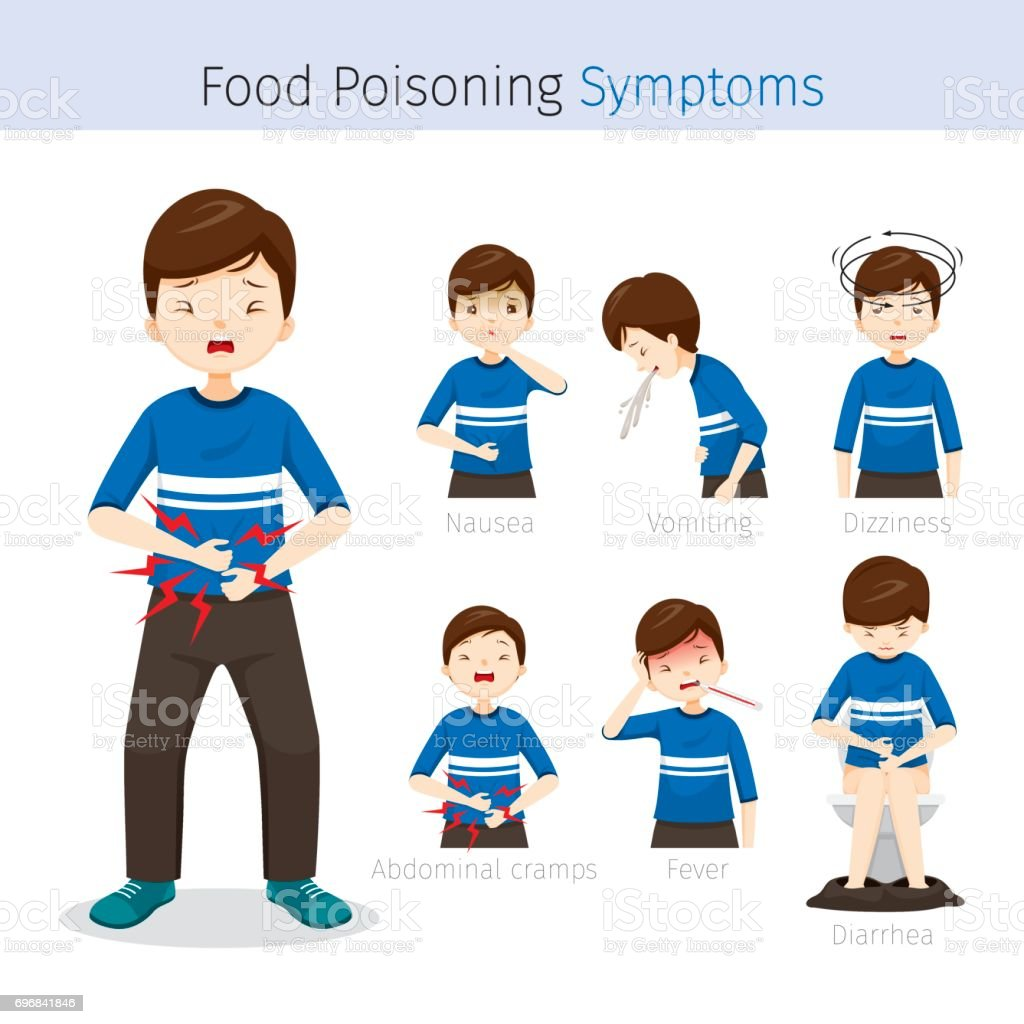 how to help food poisoning pain