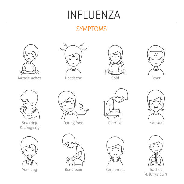 Man With Influenza Symptoms Outline Icons Set Flu, Infection, Sickness, Healthy sore throat stock illustrations