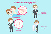 man with prostate cancer symptoms