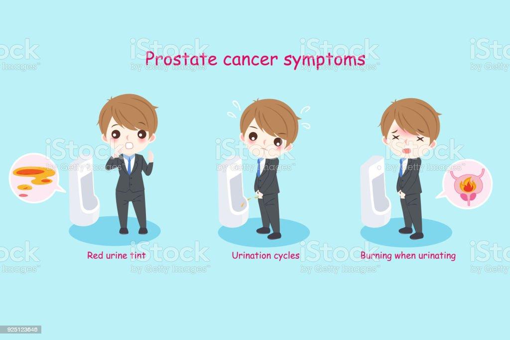 síntomas de próstata inflamados y cureit