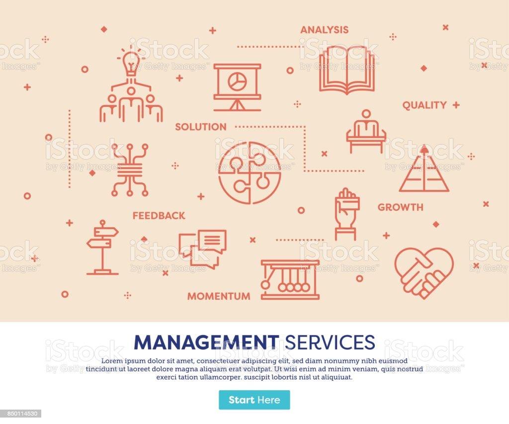 Management Services Concept