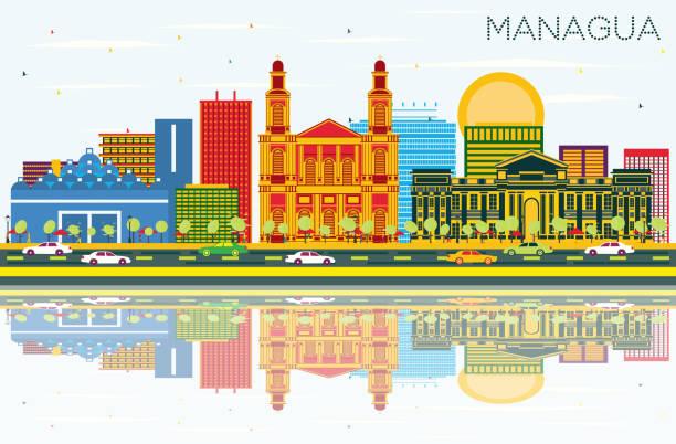 managua nicaragua skyline mit farbe gebäuden, blauer himmel und reflexionen. - managua stock-grafiken, -clipart, -cartoons und -symbole