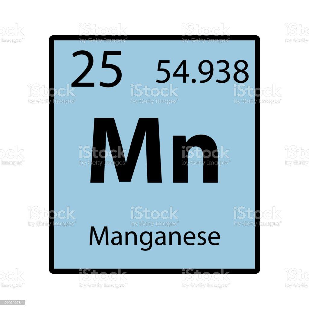 Icono de color manganeso tabla periodica elemento de vector de icono de color manganeso tabla periodica elemento de vector de fondo blanco icono de color manganeso urtaz Gallery