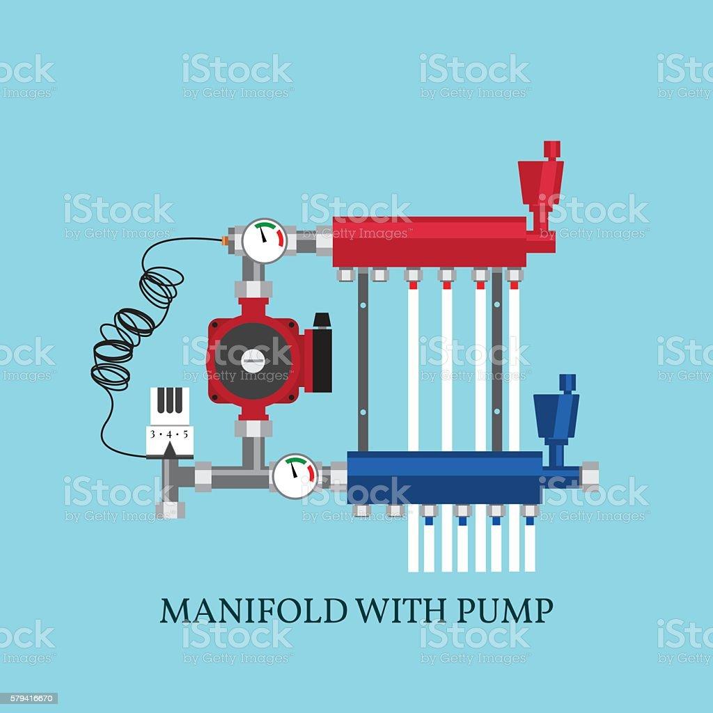 Manifold with Pump for  warm floor. vector art illustration