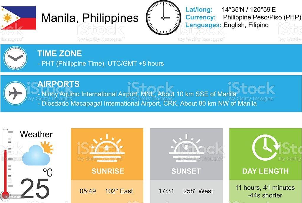 Dating Φιλιππίνες Μανίλα