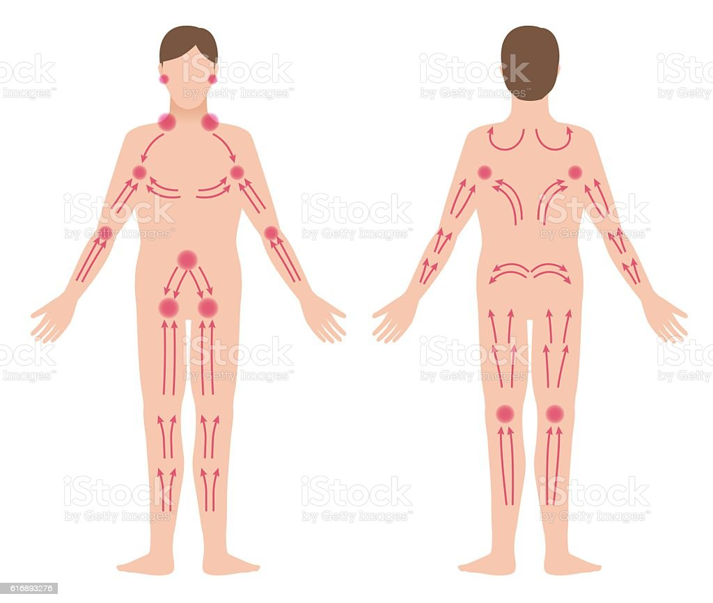 Mans Lymphatic Massage Diagram Treatment Of The Swelling Stock ...