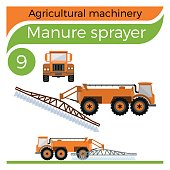 Manure sprayer