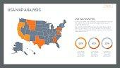 USA map analysis