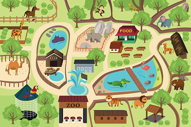 Map of a zoo park A vector illustration of map of a zoo park zoo stock illustrations
