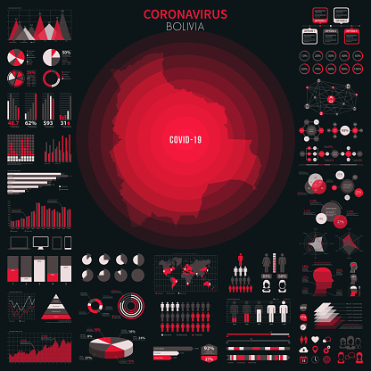 Map of Bolivia with infographic elements of coronavirus outbreak. COVID-19 data.