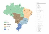 Map of Brazil with divisions of states and regions