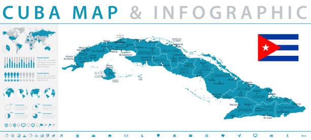 Mapa de Cuba - infografía vectorial - ilustración de arte vectorial