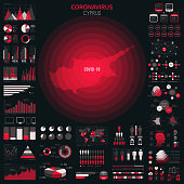 Coronavirus pandemic reported on the map of Cyprus. Spread of COVID-19 represented with red circles on a black background, like a radar screen. Included: Big set of infographic elements. This large selection of modern elements includes charts, pie charts, diagrams, demographic graph, people graph, datas, time lines, flowcharts, icons... (Colors used: red, white, black). Vector Illustration (EPS10, well layered and grouped). Easy to edit, manipulate, resize or colorize.