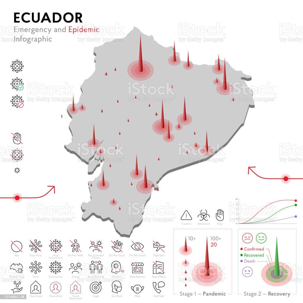 コロナ エクアドル