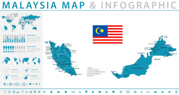 karte von malaysia - infografik vektor - kuching stock-grafiken, -clipart, -cartoons und -symbole