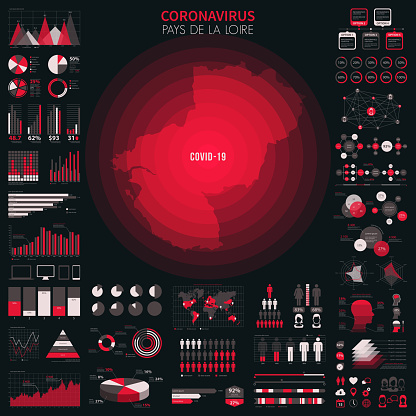 Map of Pays de la Loire with infographic elements of coronavirus outbreak. COVID-19 data.