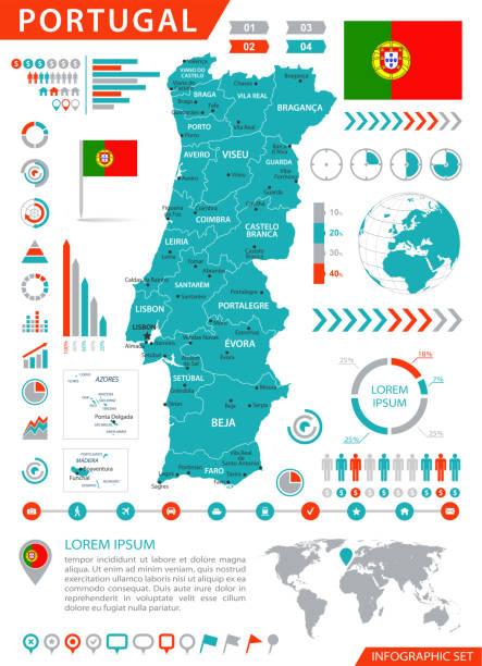 ilustrações de stock, clip art, desenhos animados e ícones de map of portugal - infographic vector - aveiro