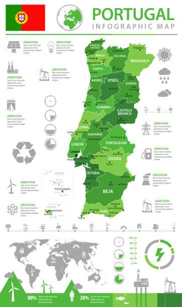 ilustrações de stock, clip art, desenhos animados e ícones de map of portugal - infographic vector - funchal madeira