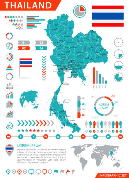 landkarte thailand - infografik vektor - pattaya stock-grafiken, -clipart, -cartoons und -symbole