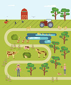 Map of the farm with farmers, livestock, orchard, vegetable garden and tractor. Banner of young male and female ranchers are working in homestead in flat character design. Vector eps 10