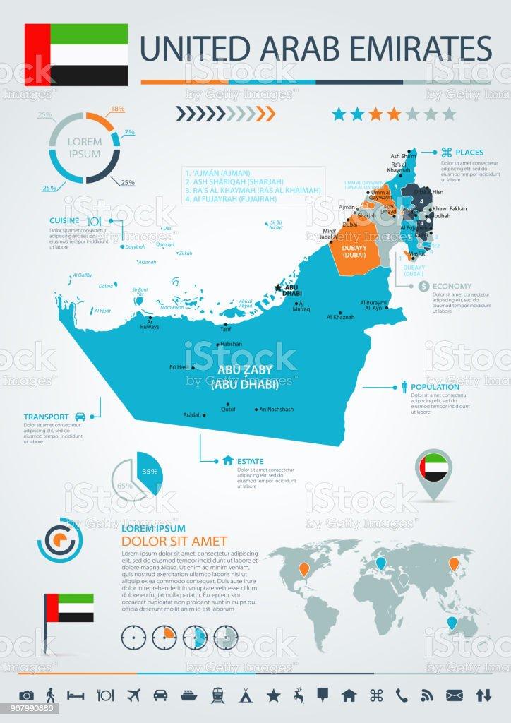 12 United Arab Emirates Blueorange Infographic 10 Stock Vector Art ...