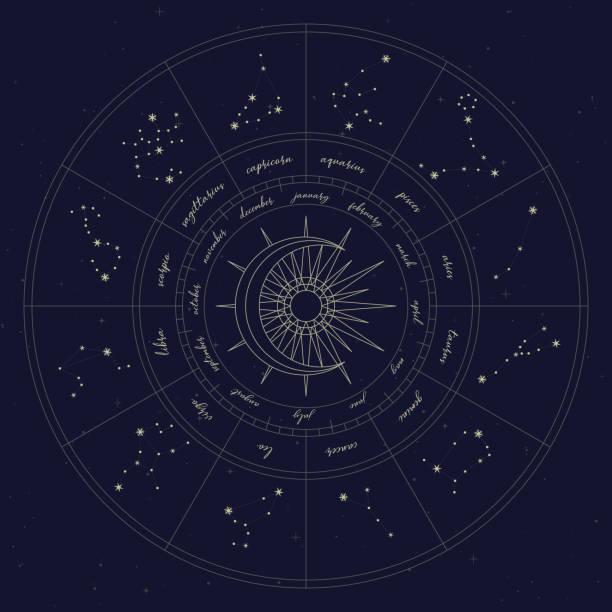 ilustrações de stock, clip art, desenhos animados e ícones de map of zodiac constelattions - constelação