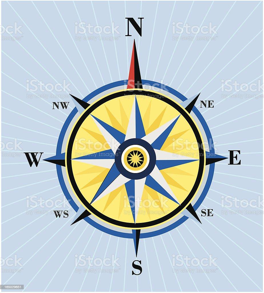 map star compass --- vector royalty-free stock vector art
