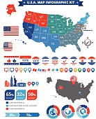 USA map with political election icons