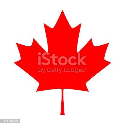 Maple leaf. Canada symbol maple leaf