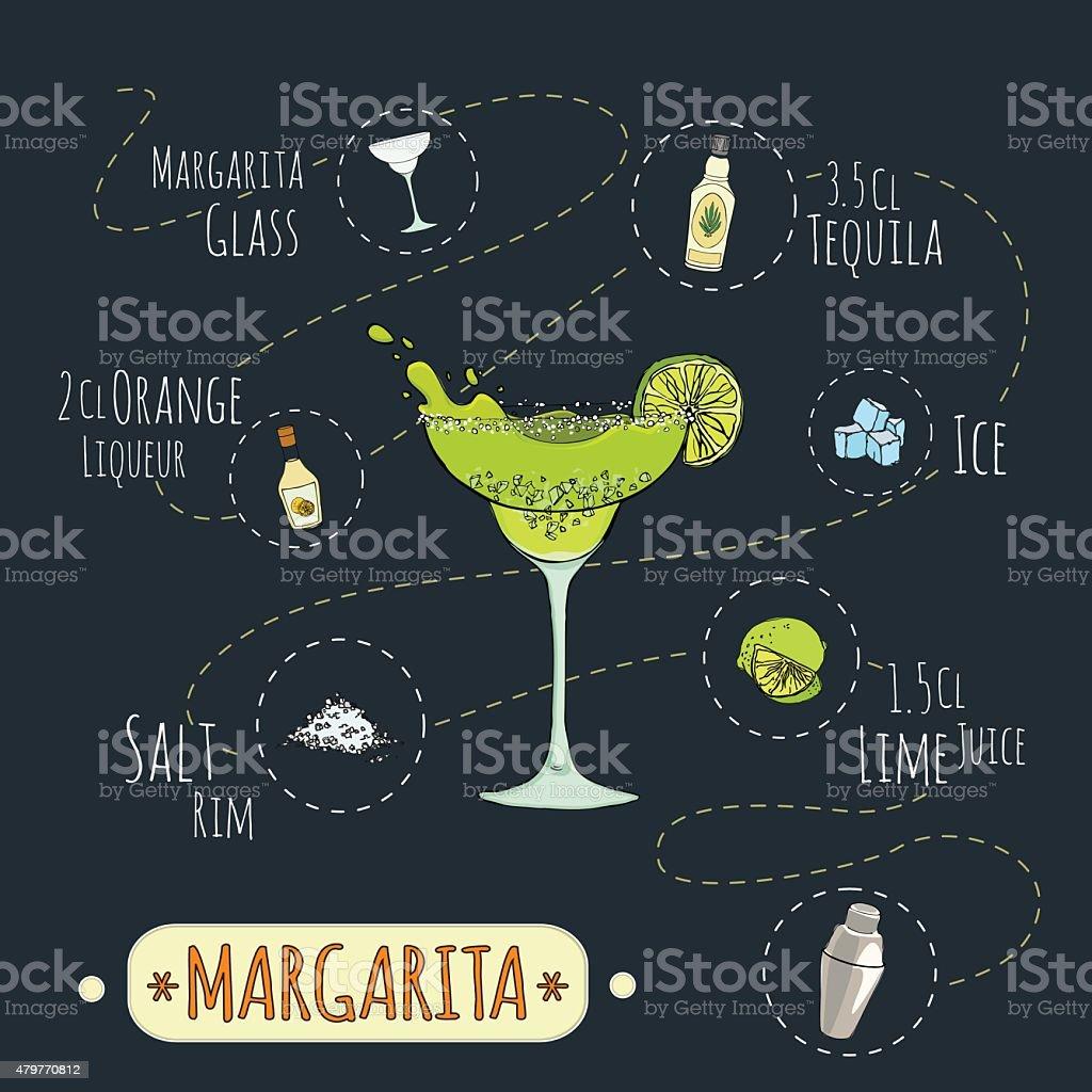 margarita1 vector art illustration