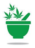 istock Marijuana Leaves Mortar And Pestle 1322763023