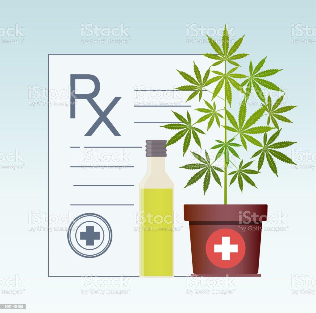 Berühmt Marihuana Pflanzenanatomie Bilder - Anatomie Ideen - finotti ...